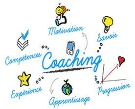 CDEFI Formation coaching